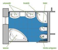Łazienka - aranżacja