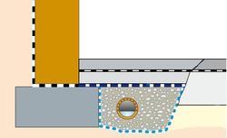 Czy drenaż wewnętrzny można wykonać nie zrywając podłogi?